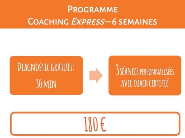 Coaching Téléphone